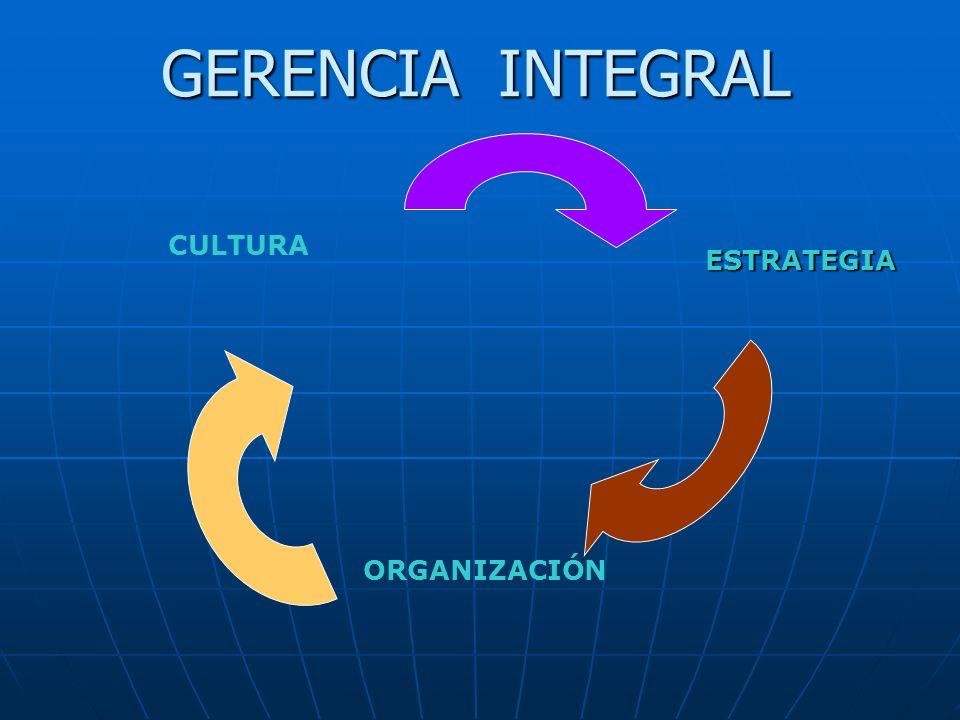 GERENCIA INTEGRAL CULTURA ESTRATEGIA ORGANIZACIÓN