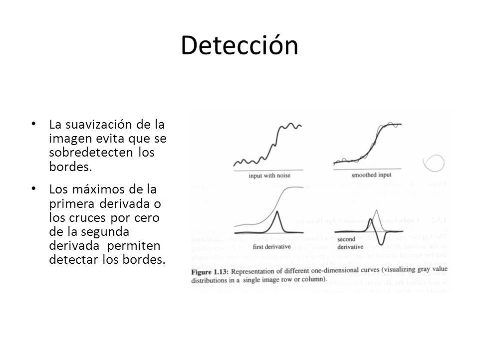 Detección La suavización de la imagen evita que se sobredetecten los bordes.