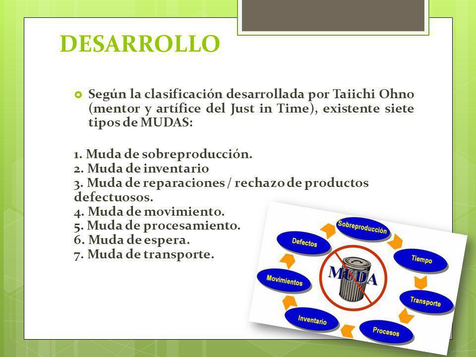 DESARROLLO Según la clasificación desarrollada por Taiichi Ohno (mentor y artífice del Just in Time), existente siete tipos de MUDAS: