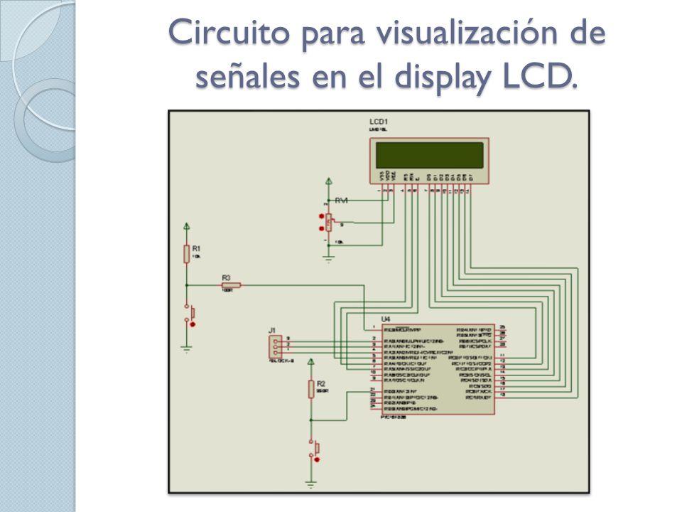 Circuito para visualización de señales en el display LCD.