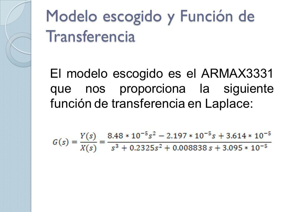 Modelo escogido y Función de Transferencia