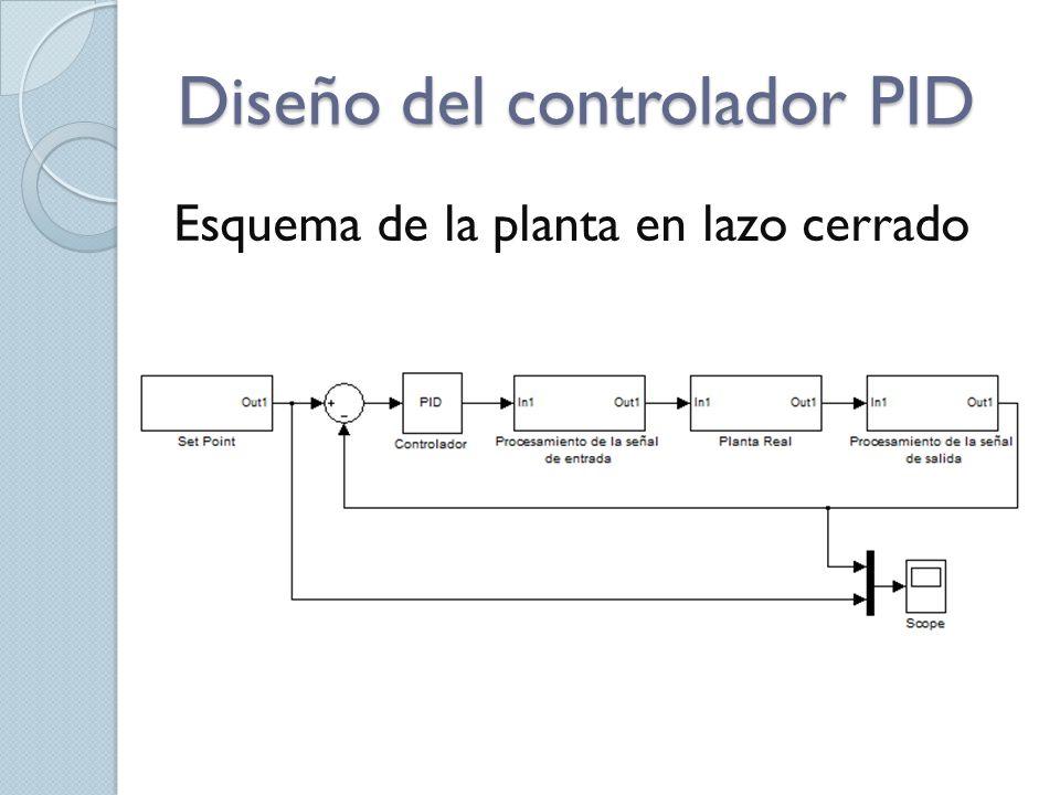 Diseño del controlador PID