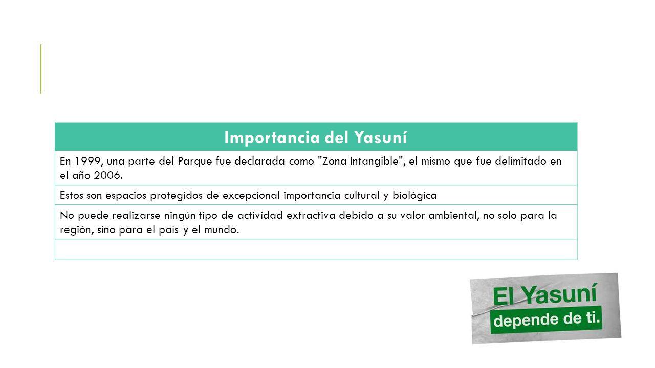 Importancia del Yasuní