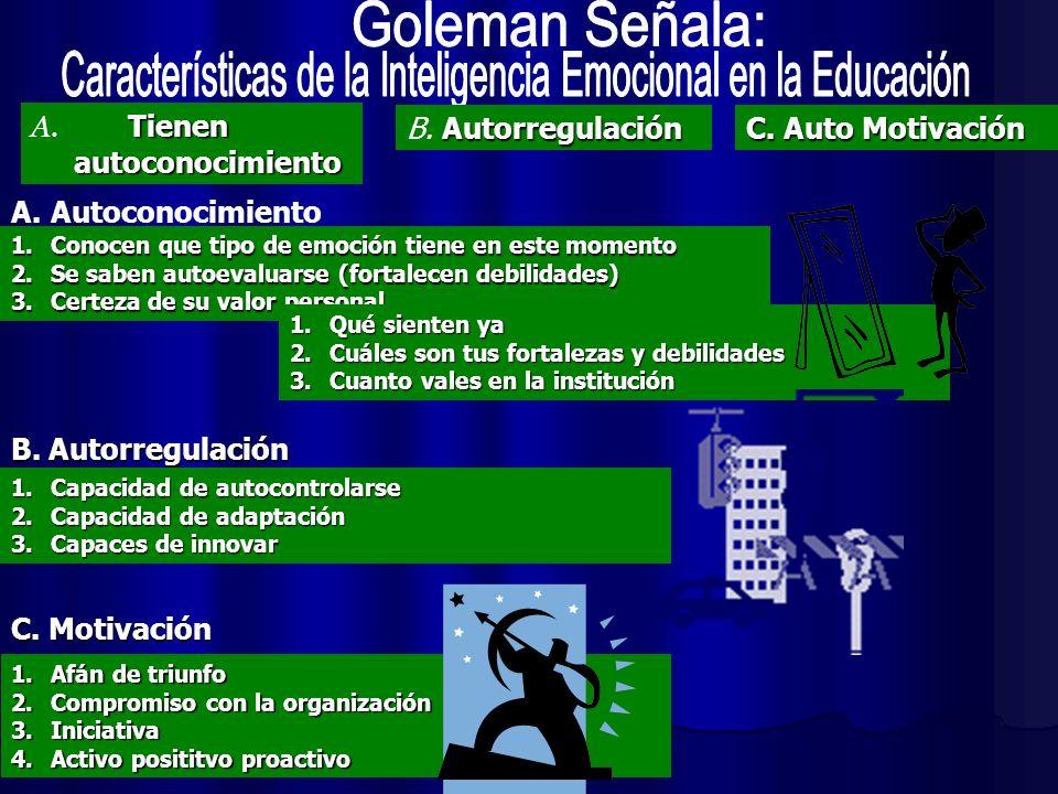 Características de la Inteligencia Emocional en la Educación