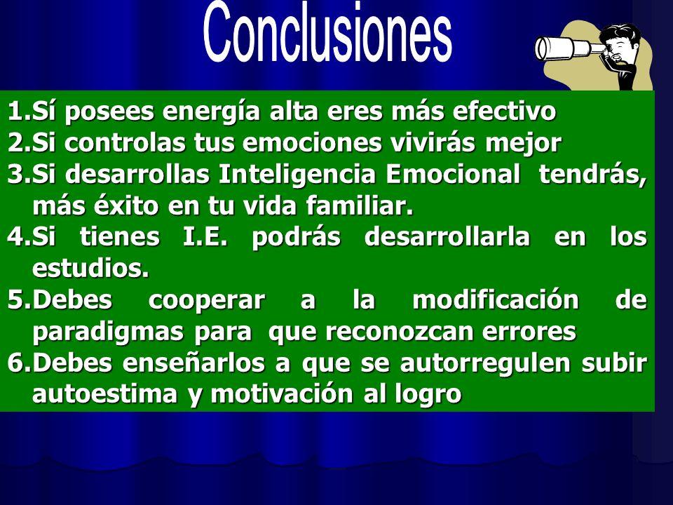 Conclusiones Sí posees energía alta eres más efectivo