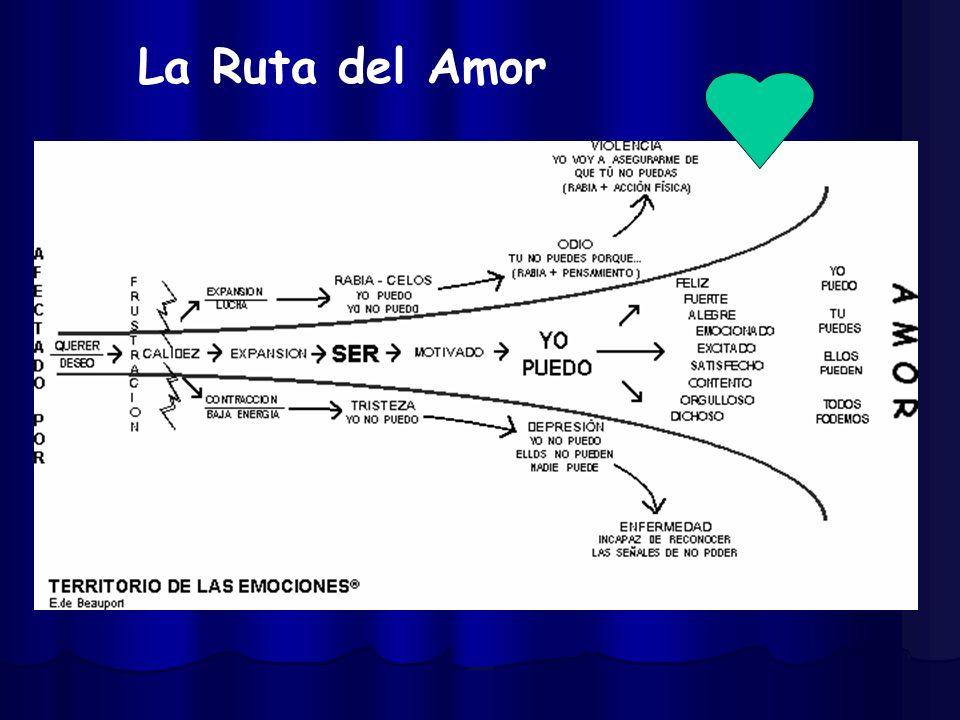 La Ruta del Amor