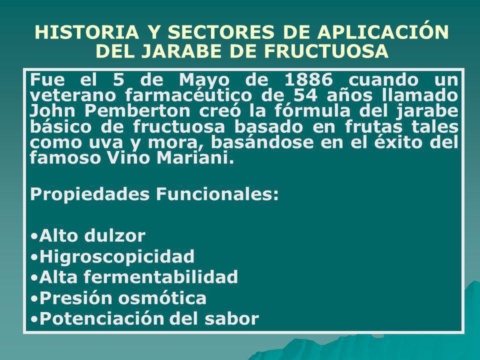 HISTORIA Y SECTORES DE APLICACIÓN DEL JARABE DE FRUCTUOSA