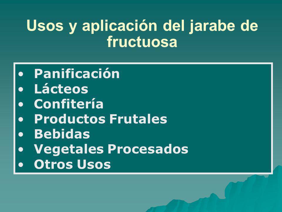 Usos y aplicación del jarabe de fructuosa