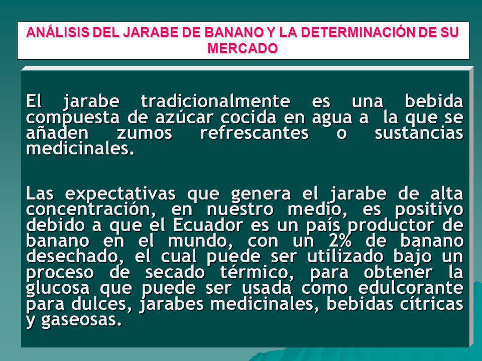 ANÁLISIS DEL JARABE DE BANANO Y LA DETERMINACIÓN DE SU MERCADO