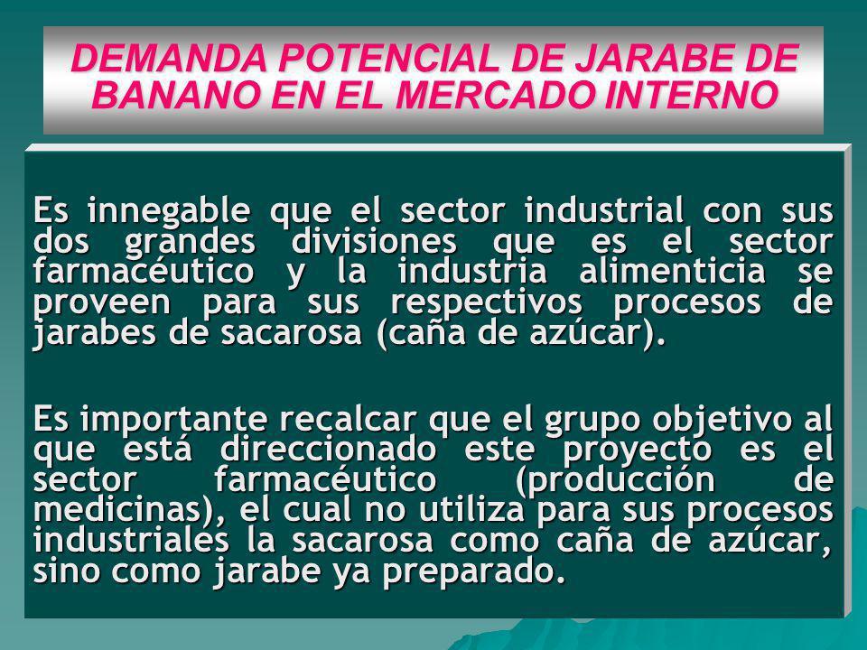 DEMANDA POTENCIAL DE JARABE DE BANANO EN EL MERCADO INTERNO