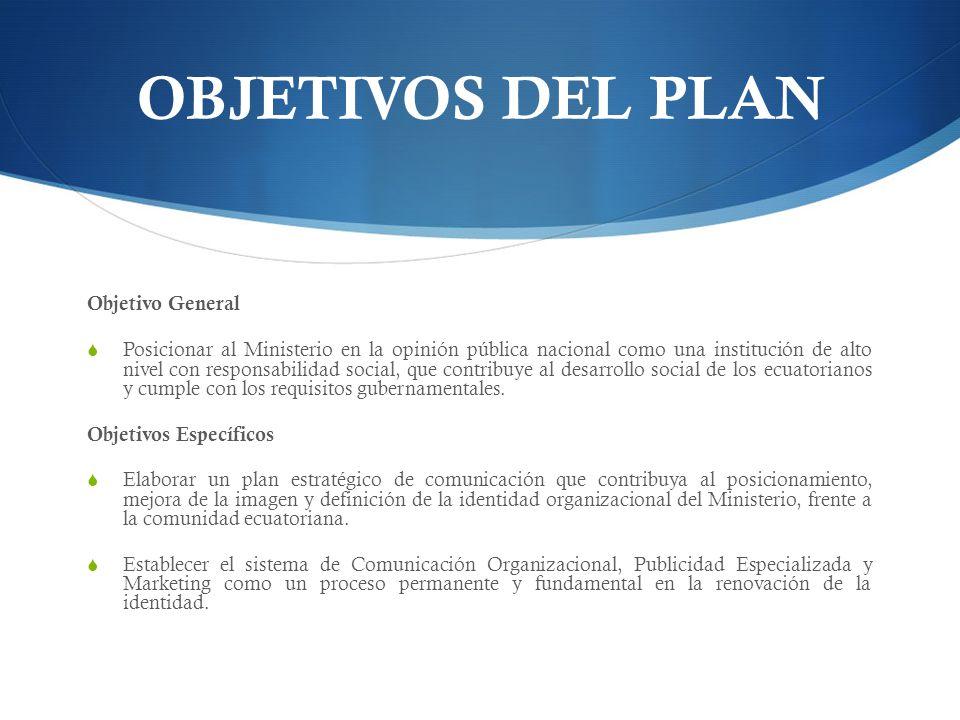 OBJETIVOS DEL PLAN Objetivo General