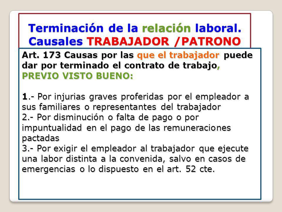 Terminación de la relación laboral. Causales TRABAJADOR /PATRONO