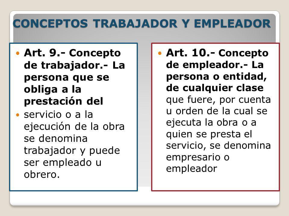 CONCEPTOS TRABAJADOR Y EMPLEADOR