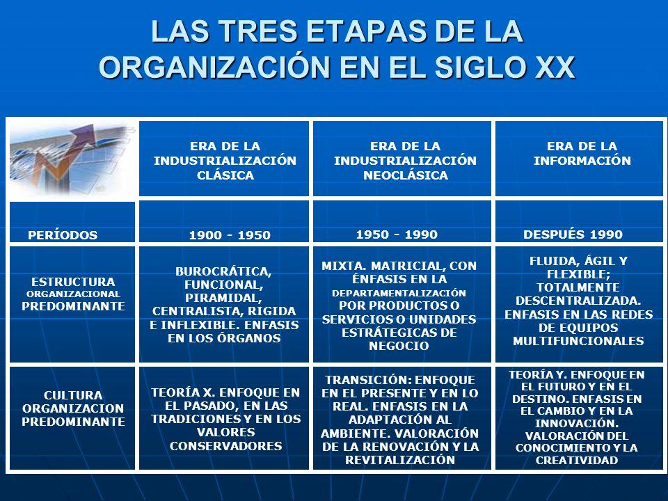 LAS TRES ETAPAS DE LA ORGANIZACIÓN EN EL SIGLO XX