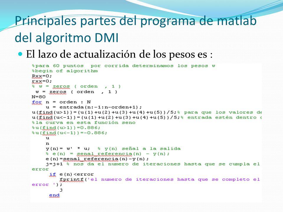 Principales partes del programa de matlab del algoritmo DMI