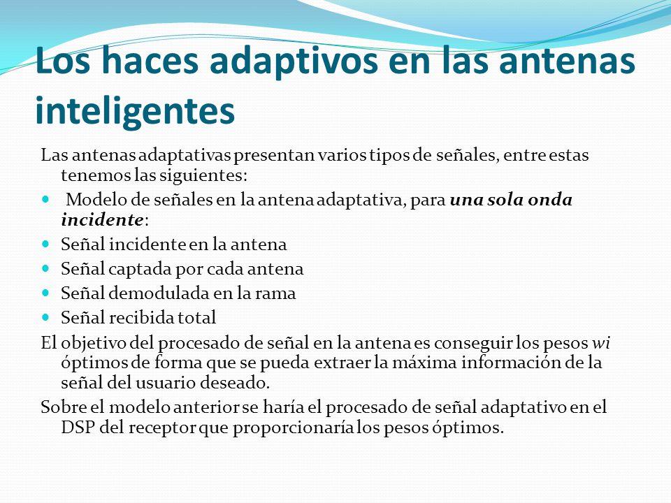 Los haces adaptivos en las antenas inteligentes