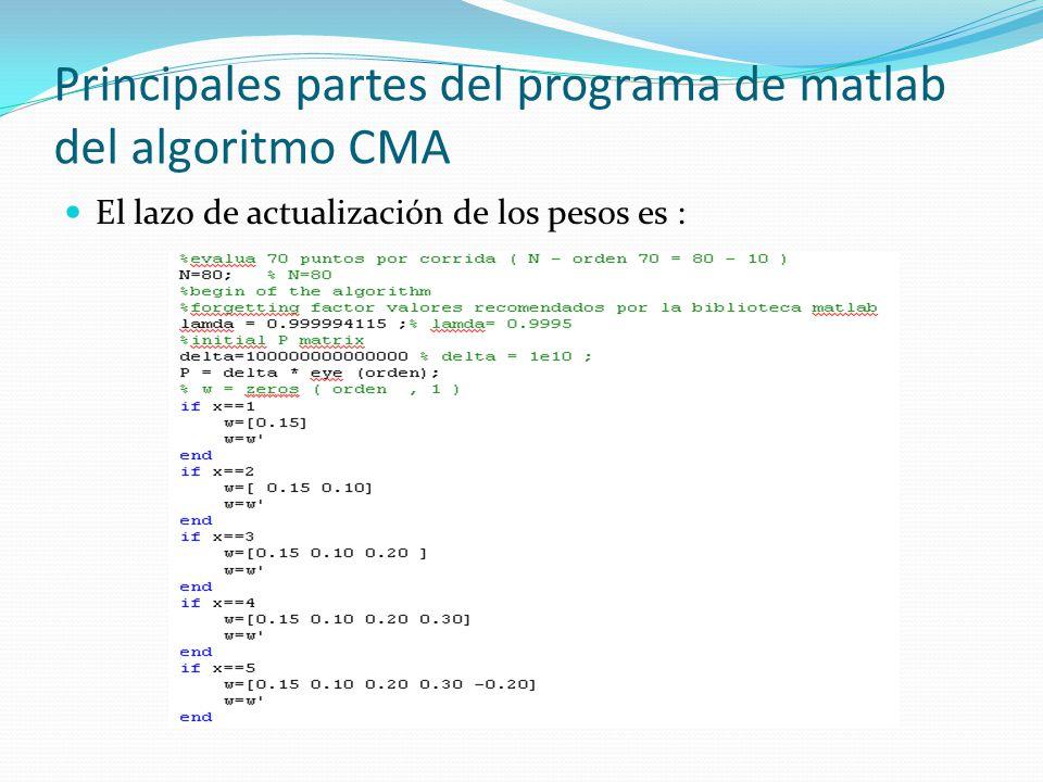 Principales partes del programa de matlab del algoritmo CMA
