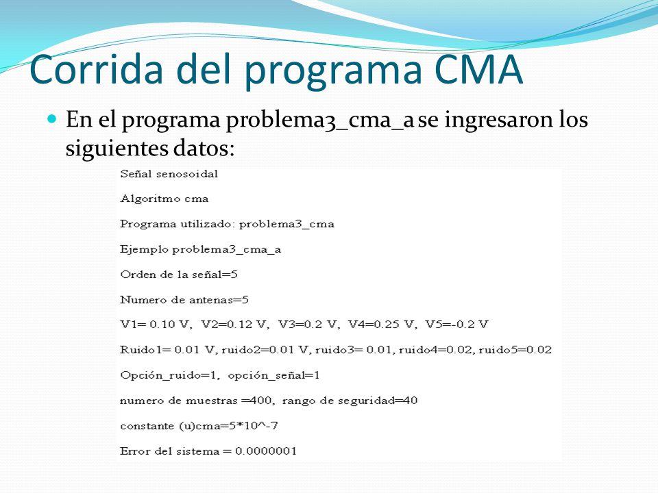 Corrida del programa CMA