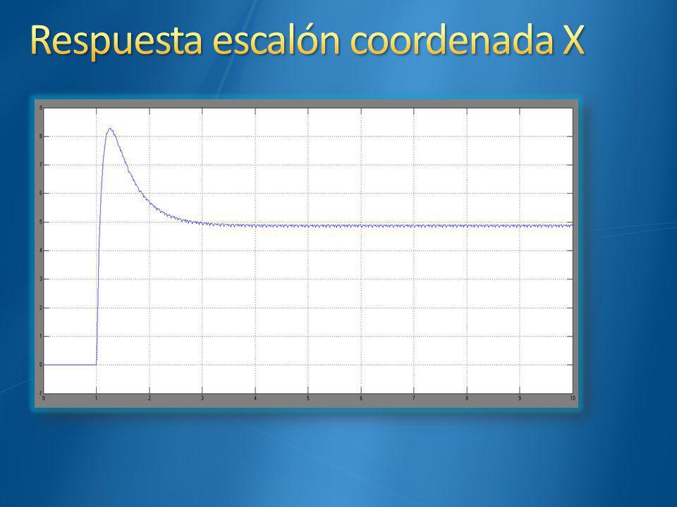 Respuesta escalón coordenada X