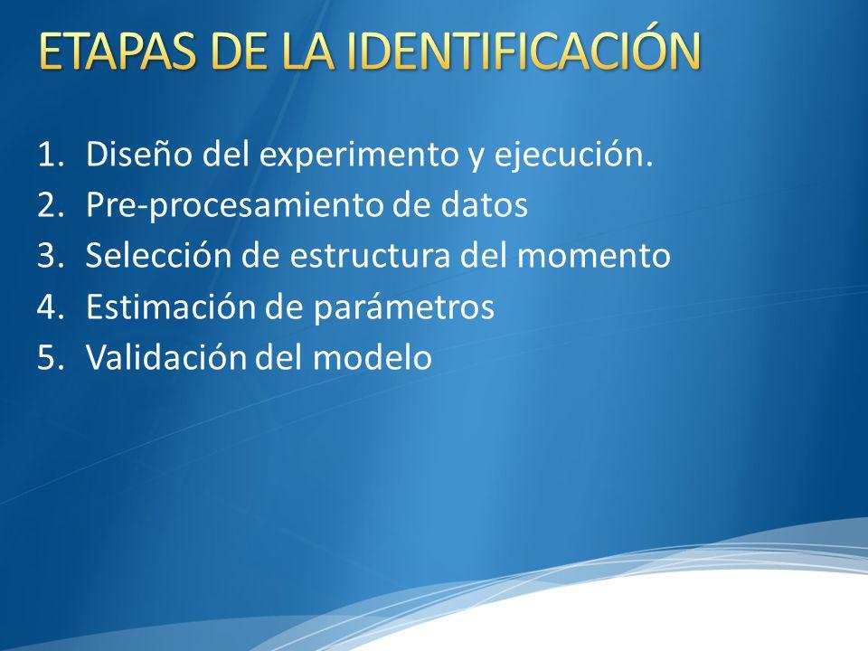 ETAPAS DE LA IDENTIFICACIÓN