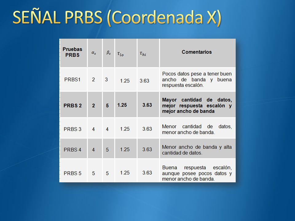 SEÑAL PRBS (Coordenada X)