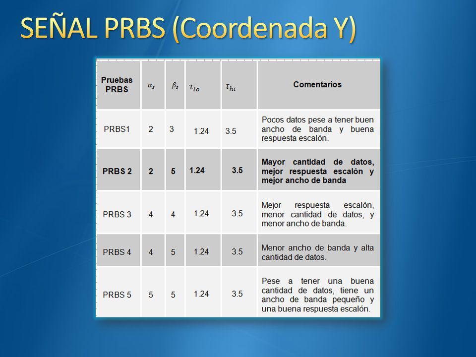 SEÑAL PRBS (Coordenada Y)