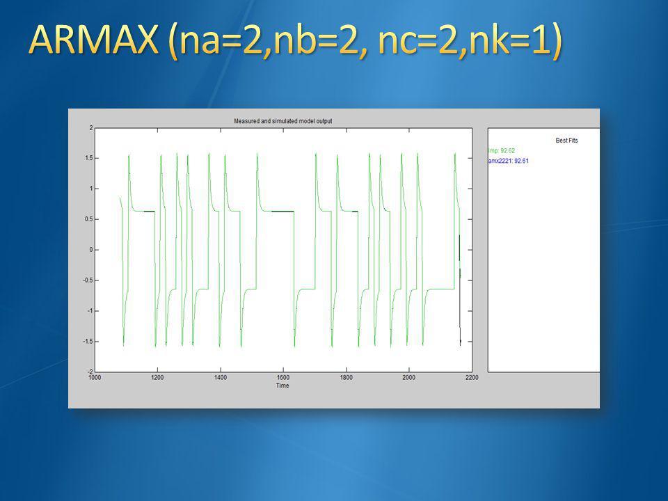 ARMAX (na=2,nb=2, nc=2,nk=1)