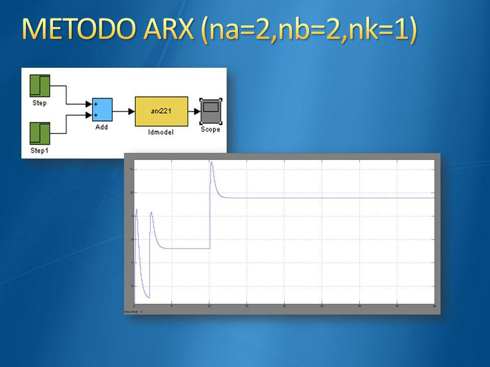 METODO ARX (na=2,nb=2,nk=1)