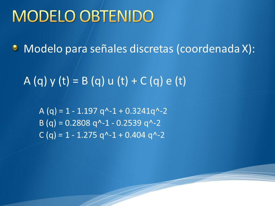 MODELO OBTENIDO Modelo para señales discretas (coordenada X):
