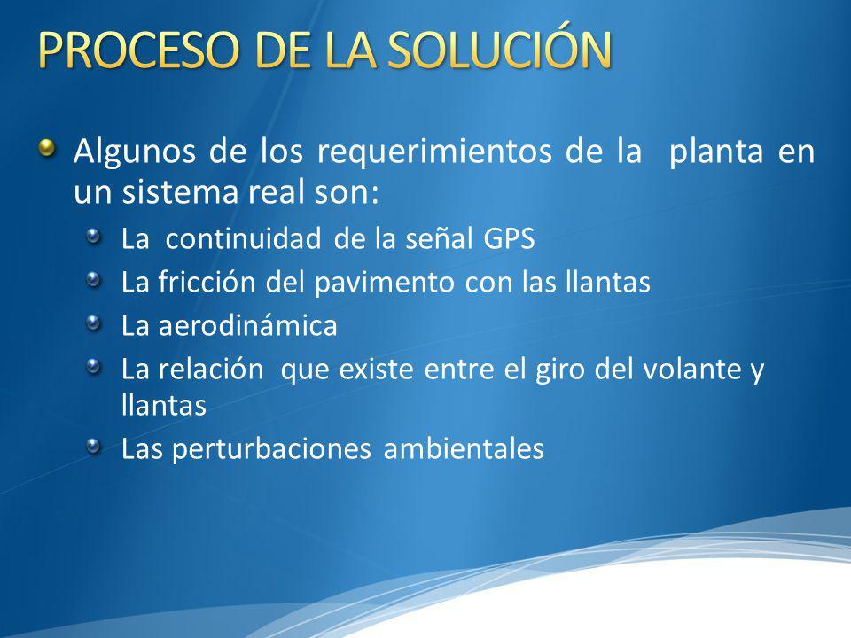 PROCESO DE LA SOLUCIÓN Algunos de los requerimientos de la planta en un sistema real son: La continuidad de la señal GPS.