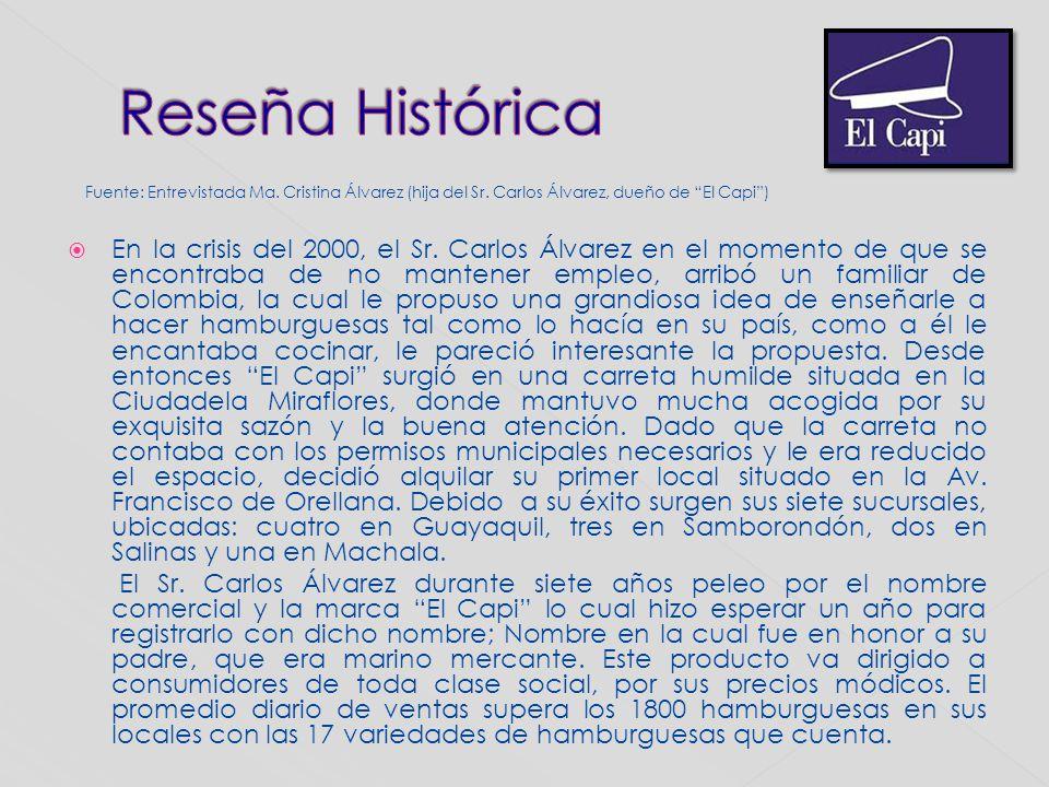 Reseña Histórica Fuente: Entrevistada Ma. Cristina Álvarez (hija del Sr. Carlos Álvarez, dueño de El Capi )
