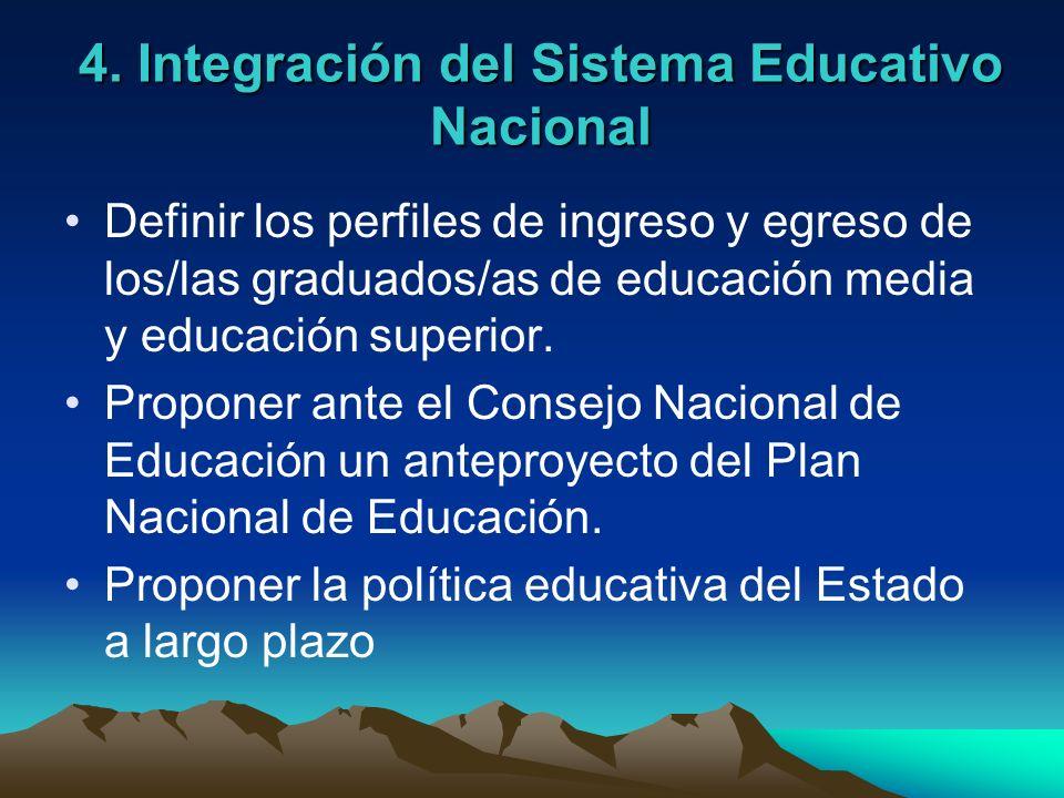4. Integración del Sistema Educativo Nacional