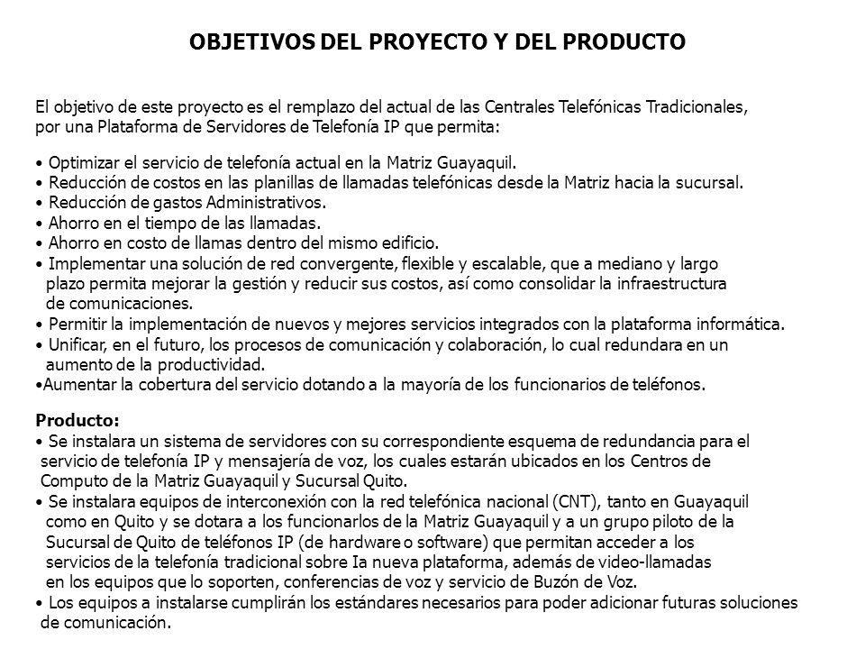OBJETIVOS DEL PROYECTO Y DEL PRODUCTO