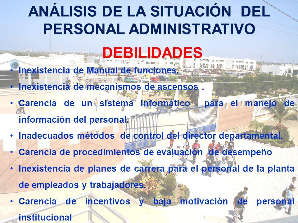 ANÁLISIS DE LA SITUACIÓN DEL PERSONAL ADMINISTRATIVO