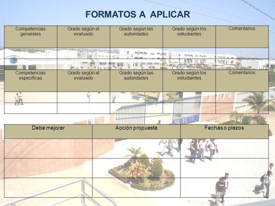 FORMATOS A APLICAR Debe mejorar Acción propuesta Fechas o plazos