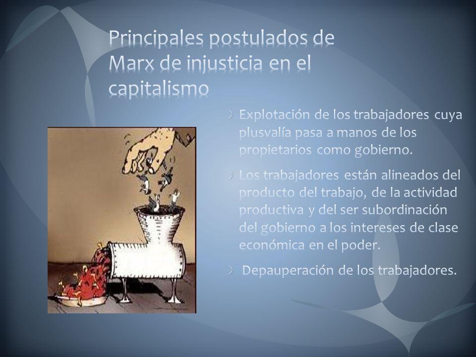Principales postulados de Marx de injusticia en el capitalismo