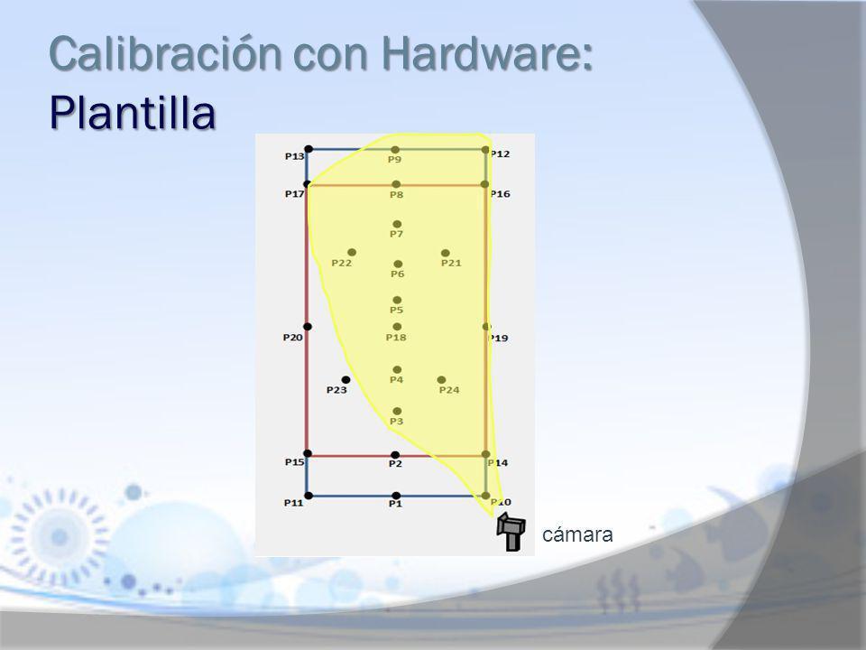 Calibración con Hardware: Plantilla