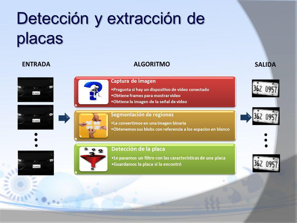 Detección y extracción de placas