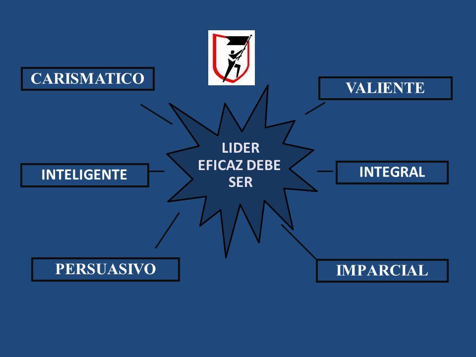 CARISMATICO VALIENTE LIDER EFICAZ DEBE SER INTELIGENTE INTEGRAL PERSUASIVO IMPARCIAL