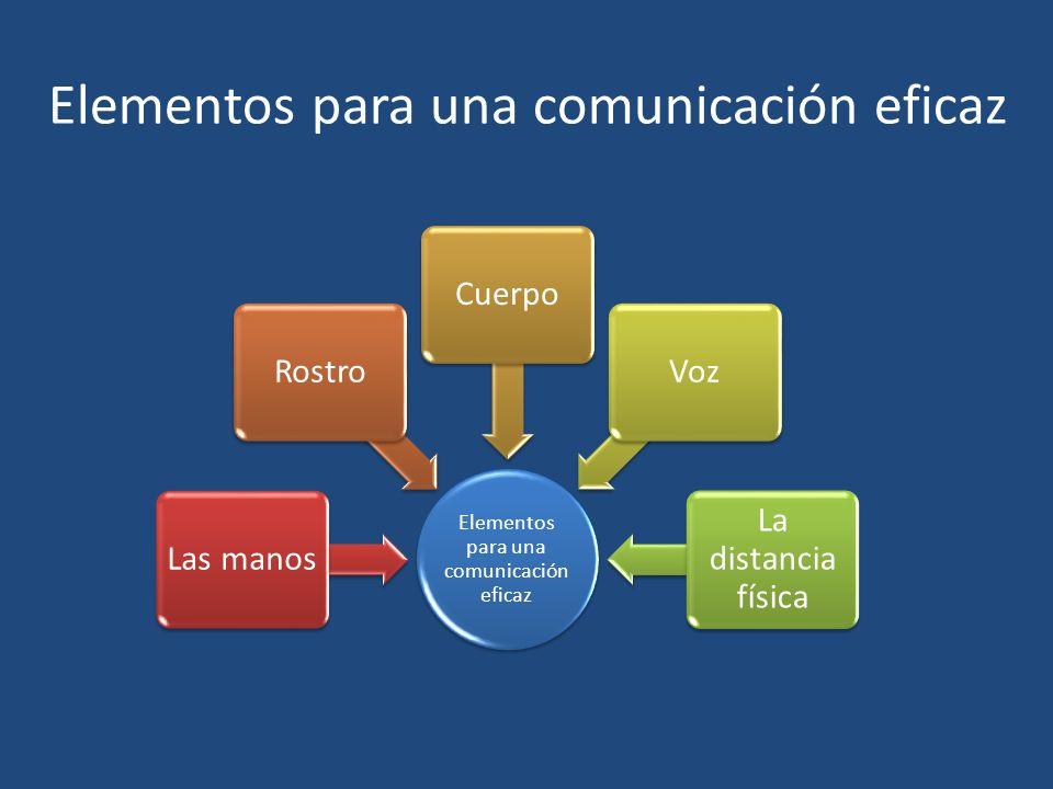 Elementos para una comunicación eficaz