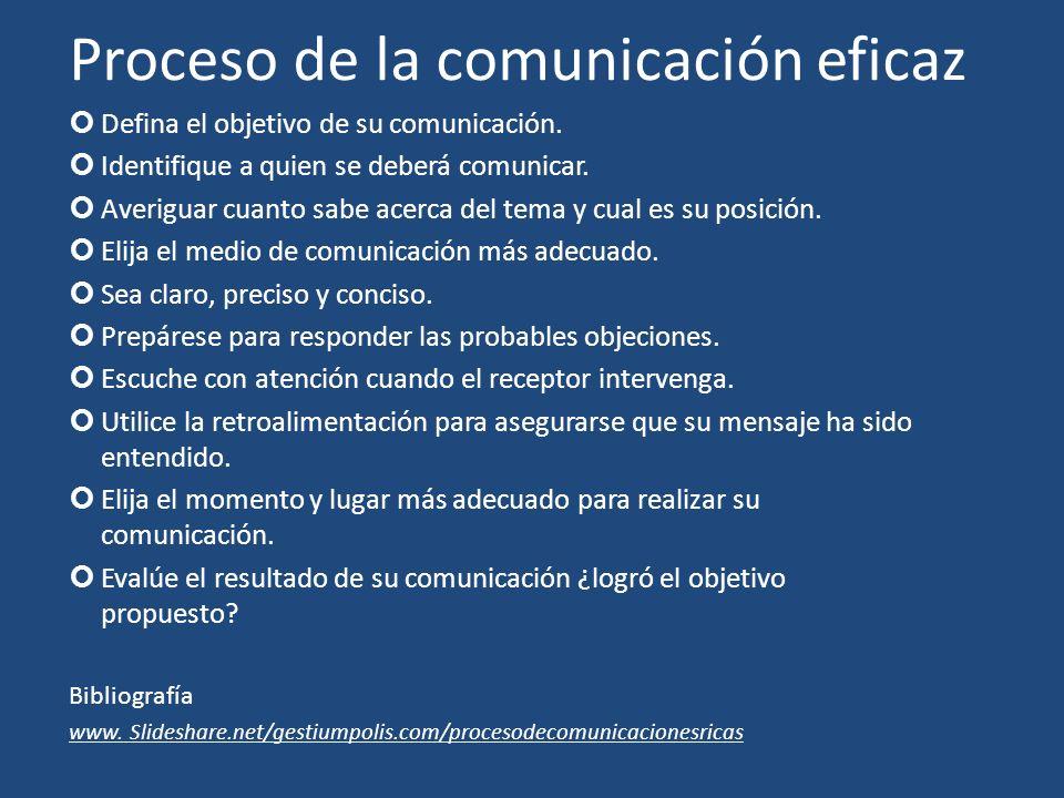 Proceso de la comunicación eficaz