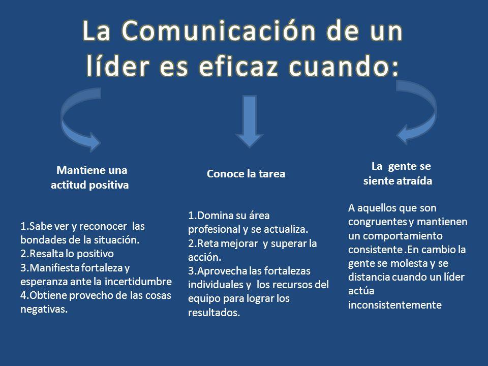 La Comunicación de un líder es eficaz cuando: