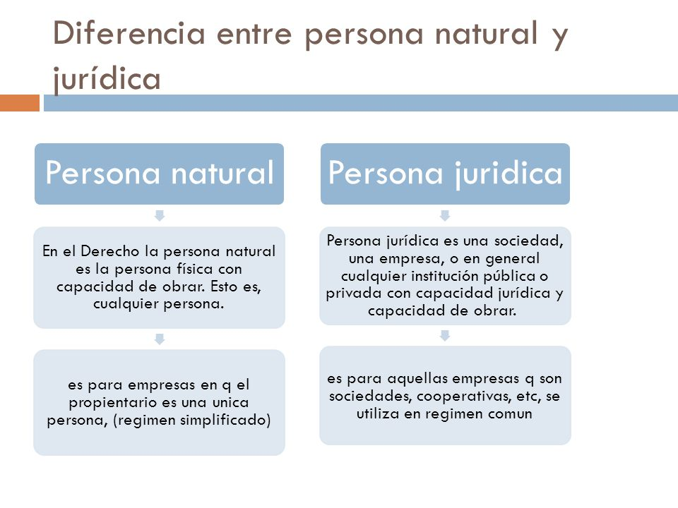 Diferencia entre persona natural y jurídica