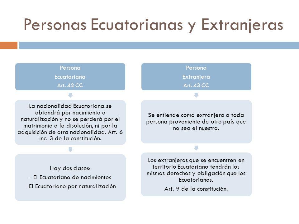Personas Ecuatorianas y Extranjeras