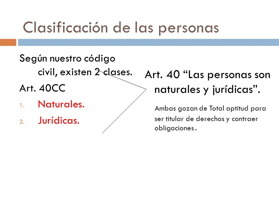 Clasificación de las personas