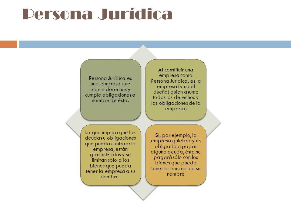 Persona Jurídica Persona Jurídica es una empresa que ejerce derechos y cumple obligaciones a nombre de ésta.