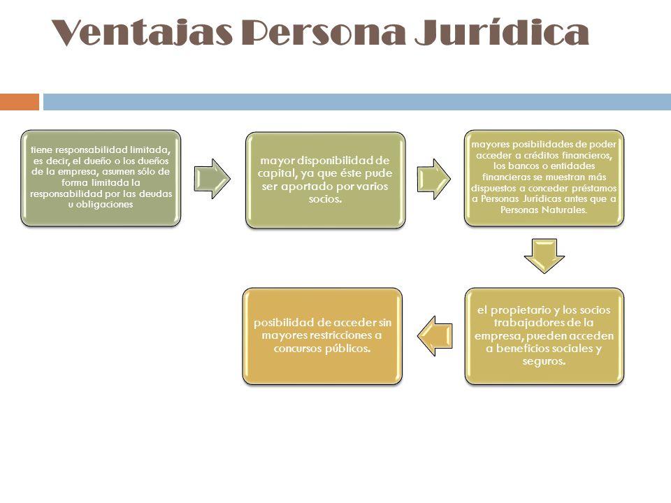 Ventajas Persona Jurídica
