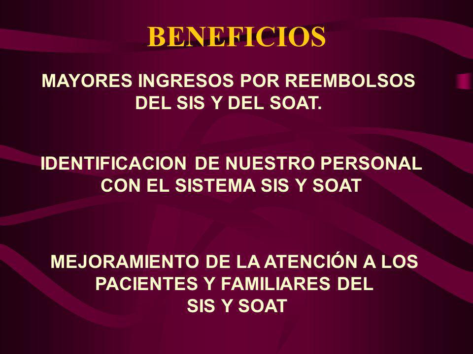 BENEFICIOS MAYORES INGRESOS POR REEMBOLSOS DEL SIS Y DEL SOAT.