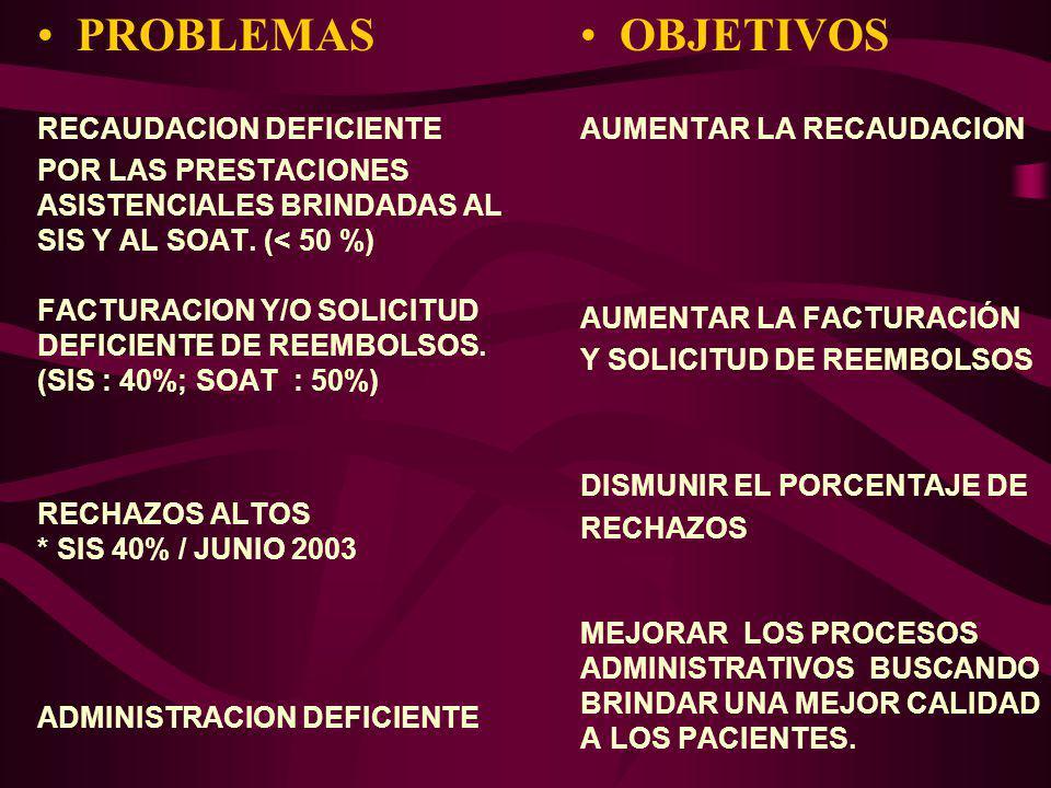 PROBLEMAS OBJETIVOS RECAUDACION DEFICIENTE POR LAS PRESTACIONES