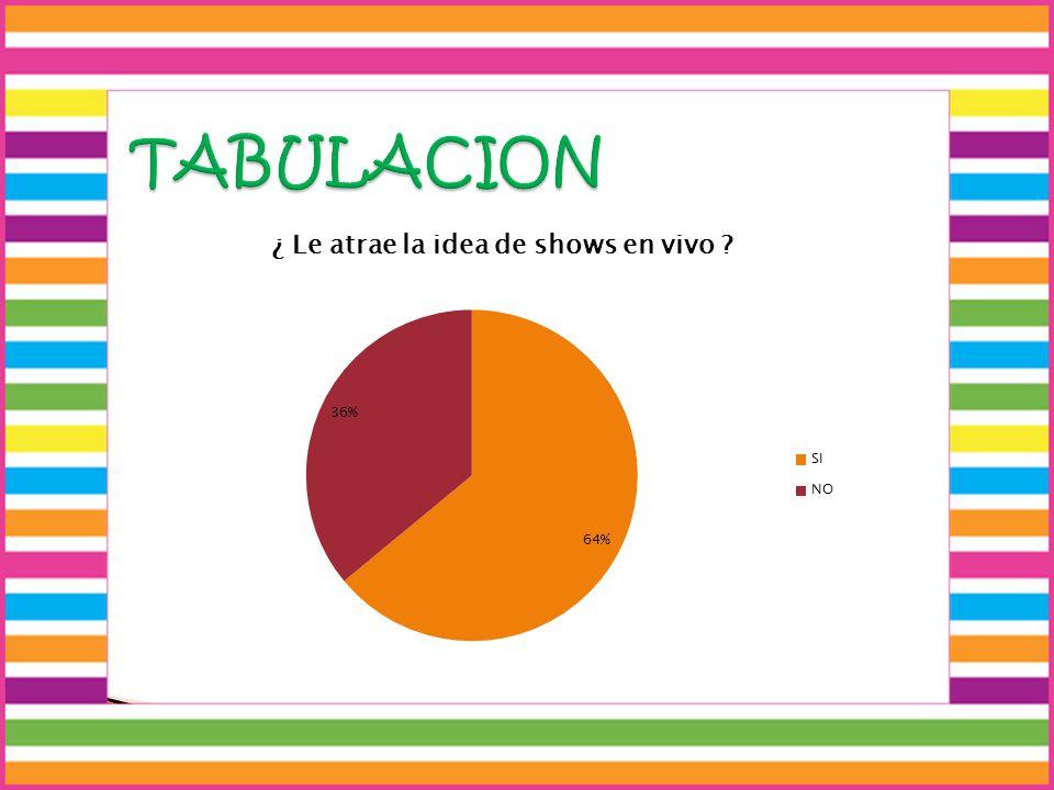 TABULACION